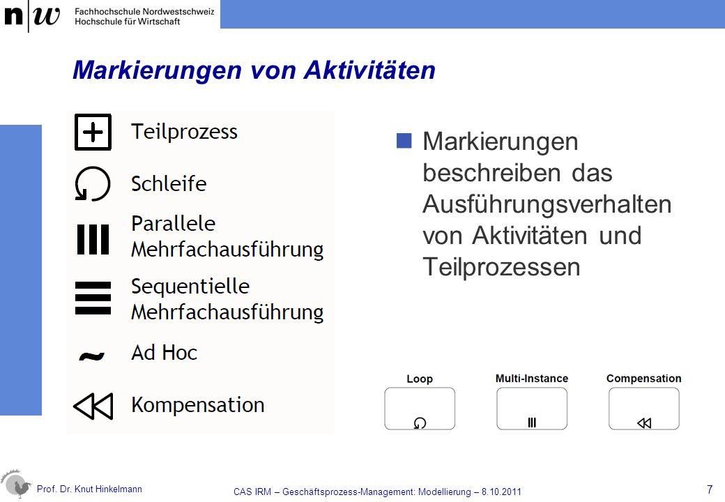 Prof. Dr. Knut Hinkelmann Markierungen von Aktivitäten Markierungen beschreiben das Ausführungsverhalten von Aktivitäten und Teilprozessen CAS IRM – G