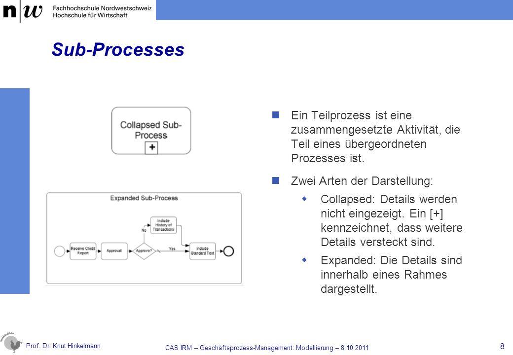 Prof. Dr. Knut Hinkelmann Sub-Processes Ein Teilprozess ist eine zusammengesetzte Aktivität, die Teil eines übergeordneten Prozesses ist. Zwei Arten d