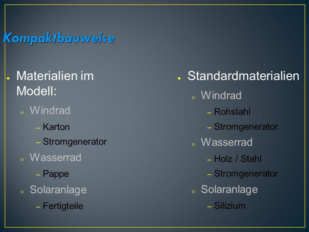 Materialien im Modell: o Windrad – Karton – Stromgenerator o Wasserrad – Pappe o Solaranlage – Fertigteile Standardmaterialien o Windrad – Rohstahl –