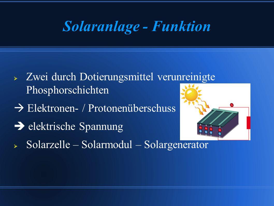 Solaranlage - Funktion Zwei durch Dotierungsmittel verunreinigte Phosphorschichten Elektronen- / Protonenüberschuss elektrische Spannung Solarzelle –