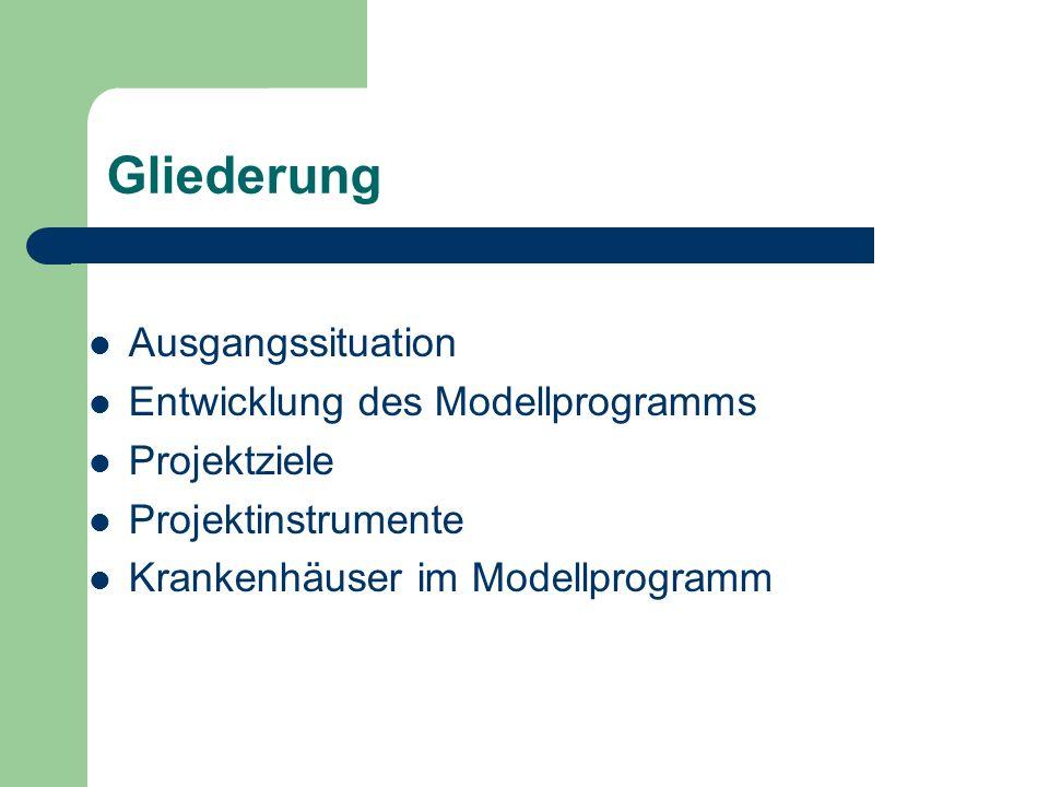 Gliederung Ausgangssituation Entwicklung des Modellprogramms Projektziele Projektinstrumente Krankenhäuser im Modellprogramm
