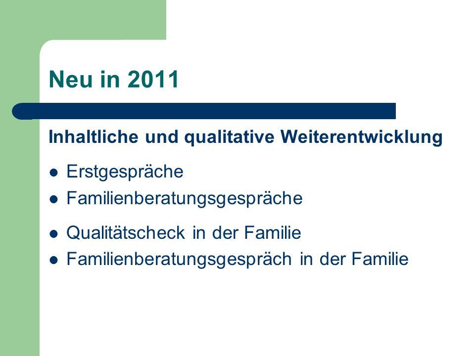 Neu in 2011 Inhaltliche und qualitative Weiterentwicklung Erstgespräche Familienberatungsgespräche Qualitätscheck in der Familie Familienberatungsgespräch in der Familie