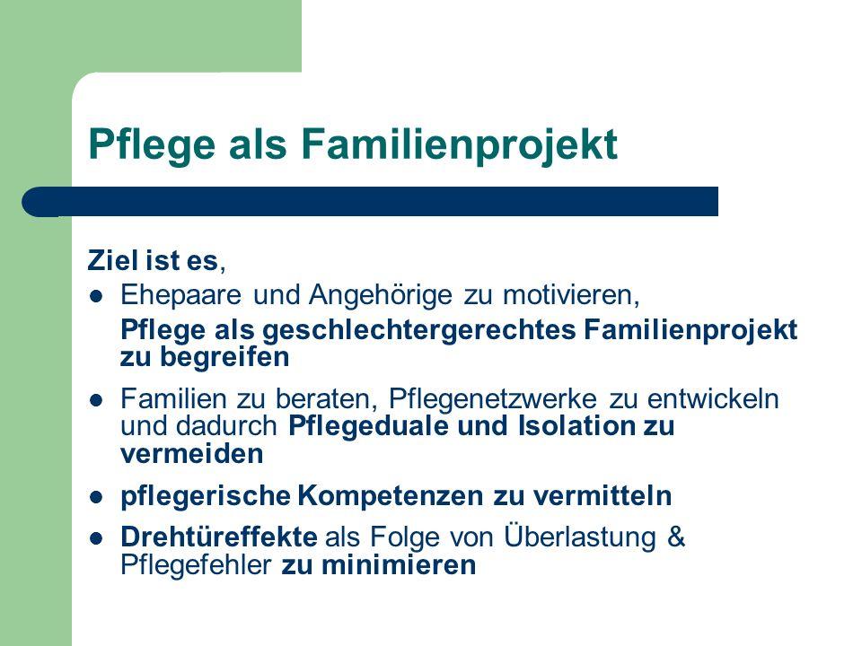 Pflege als Familienprojekt Ziel ist es, Ehepaare und Angehörige zu motivieren, Pflege als geschlechtergerechtes Familienprojekt zu begreifen Familien zu beraten, Pflegenetzwerke zu entwickeln und dadurch Pflegeduale und Isolation zu vermeiden pflegerische Kompetenzen zu vermitteln Drehtüreffekte als Folge von Überlastung & Pflegefehler zu minimieren
