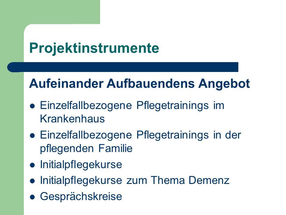 Projektinstrumente Aufeinander Aufbauendens Angebot Einzelfallbezogene Pflegetrainings im Krankenhaus Einzelfallbezogene Pflegetrainings in der pflege