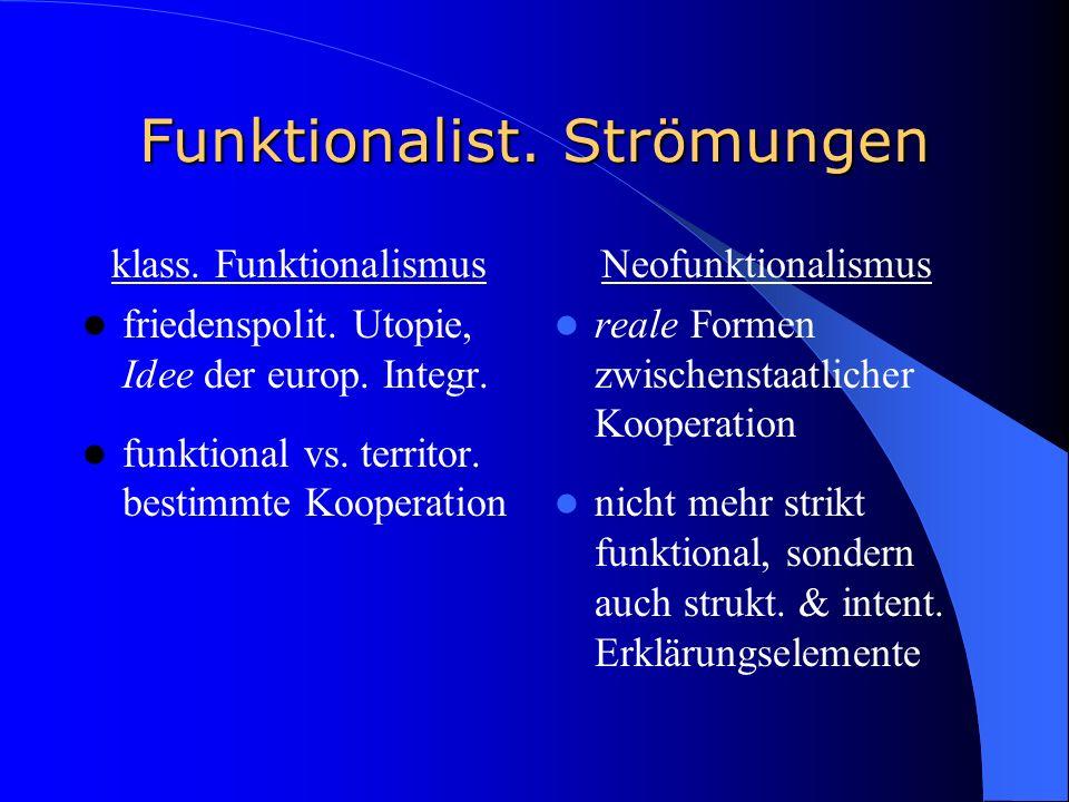 Funktionalist.Strömungen klass. Funktionalismus friedenspolit.