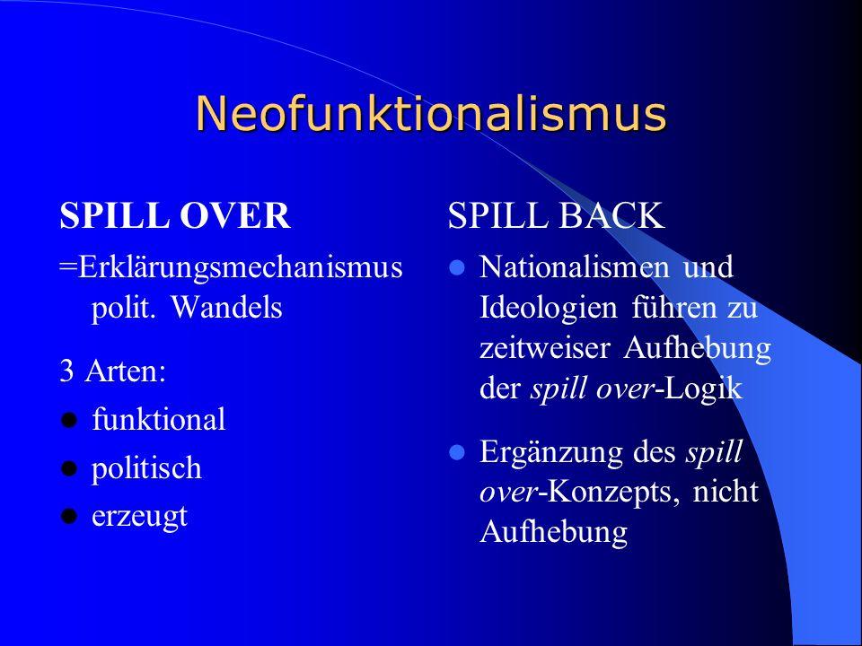 Neofunktionalismus SPILL OVER =Erklärungsmechanismus polit.