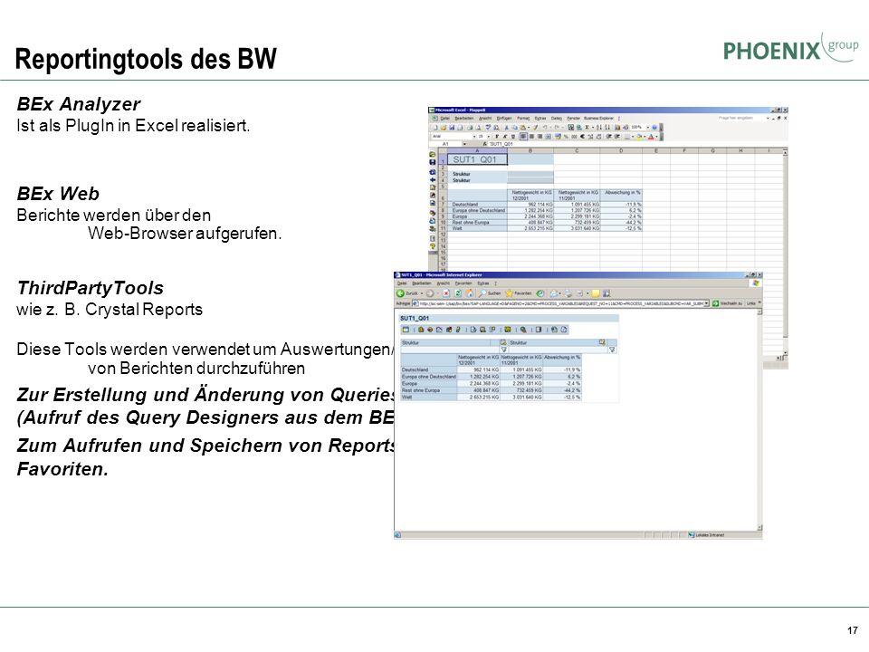 17 Reportingtools des BW BEx Analyzer Ist als PlugIn in Excel realisiert. BEx Web Berichte werden über den Web-Browser aufgerufen. ThirdPartyTools wie