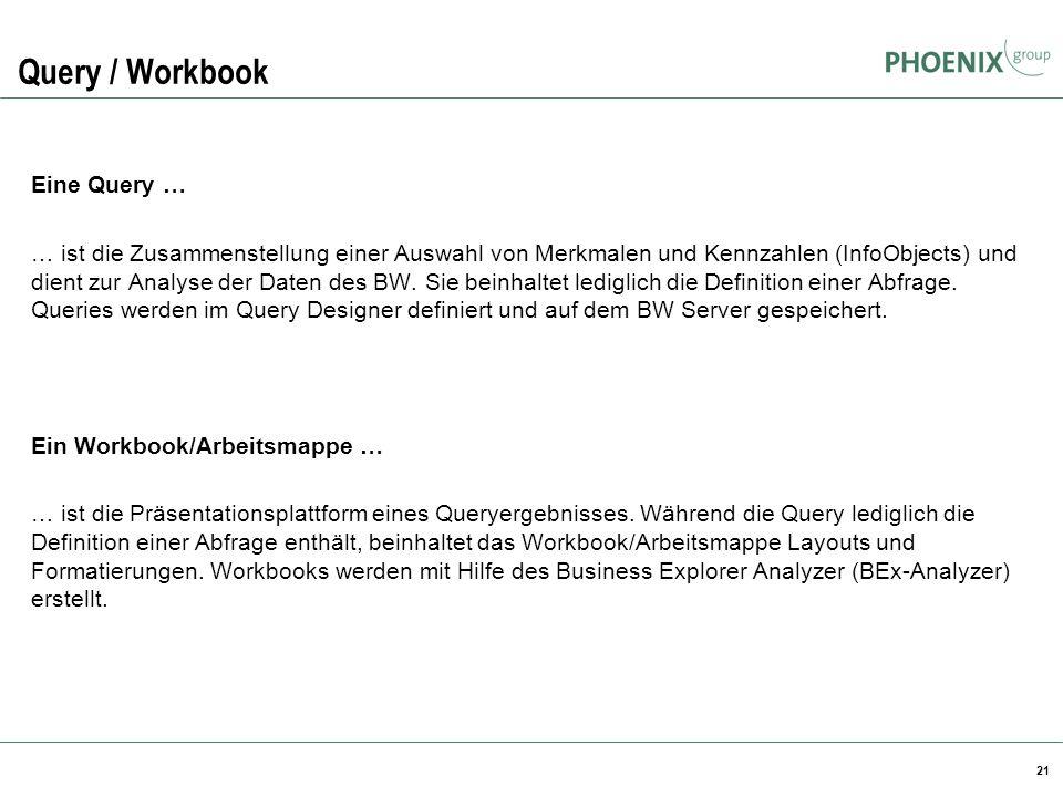 21 Query / Workbook Eine Query … … ist die Zusammenstellung einer Auswahl von Merkmalen und Kennzahlen (InfoObjects) und dient zur Analyse der Daten d