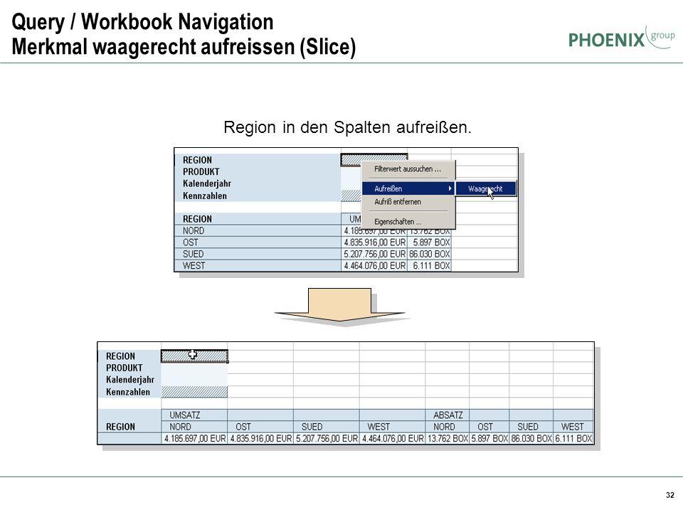 32 Query / Workbook Navigation Merkmal waagerecht aufreissen (Slice) Region in den Spalten aufreißen.
