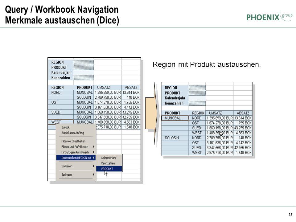 33 Query / Workbook Navigation Merkmale austauschen (Dice) Region mit Produkt austauschen.