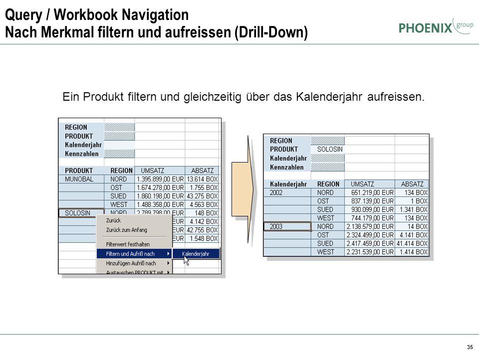 35 Query / Workbook Navigation Nach Merkmal filtern und aufreissen (Drill-Down) Ein Produkt filtern und gleichzeitig über das Kalenderjahr aufreissen.