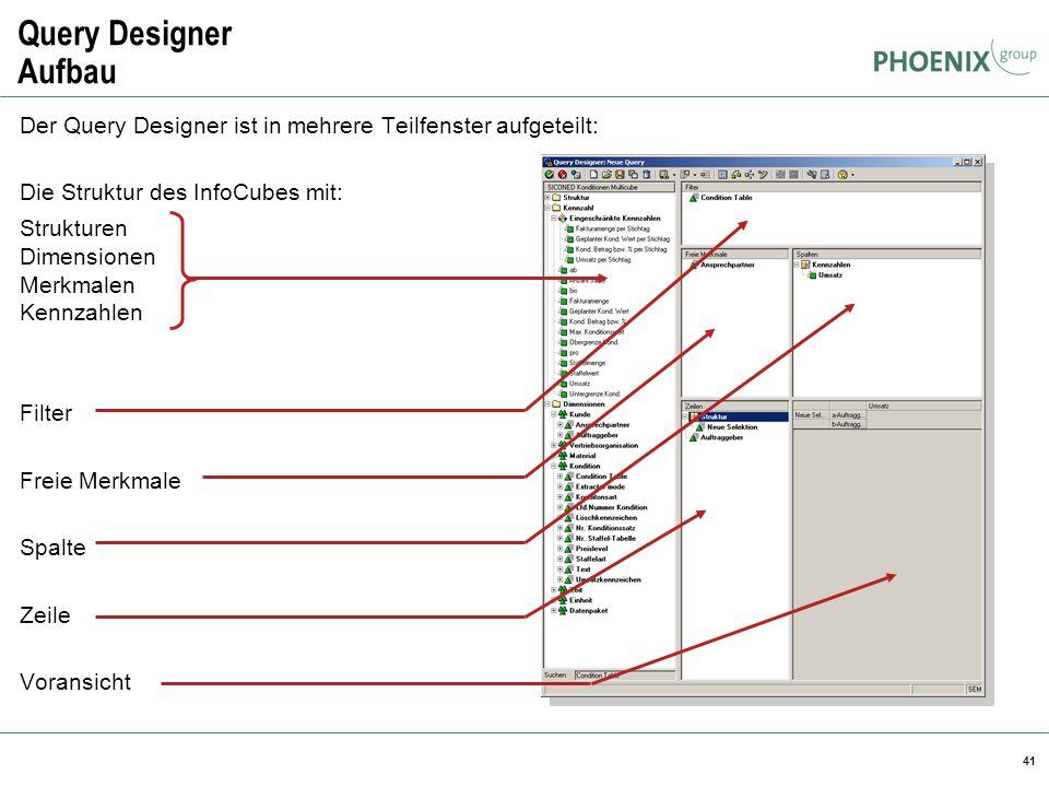 41 Query Designer Aufbau Der Query Designer ist in mehrere Teilfenster aufgeteilt: Die Struktur des InfoCubes mit: Strukturen Dimensionen Merkmalen Ke