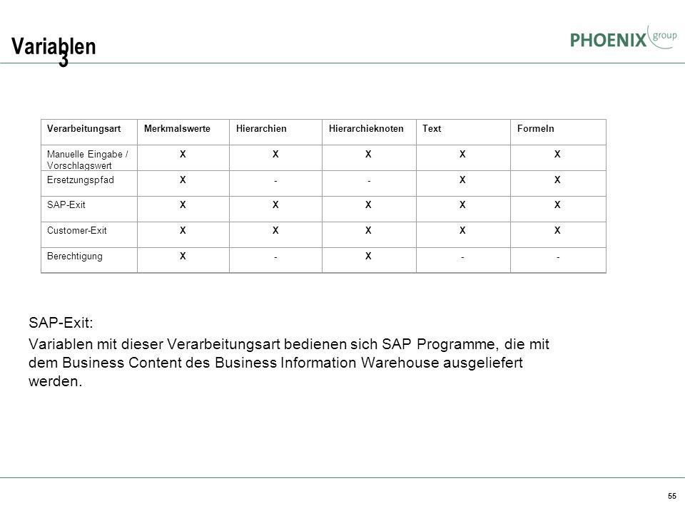 55 Variablen SAP-Exit: Variablen mit dieser Verarbeitungsart bedienen sich SAP Programme, die mit dem Business Content des Business Information Wareho