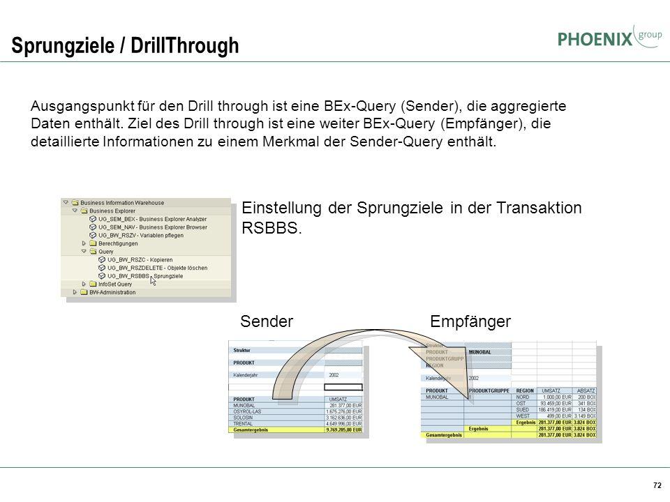 72 Sprungziele / DrillThrough Ausgangspunkt für den Drill through ist eine BEx-Query (Sender), die aggregierte Daten enthält. Ziel des Drill through i