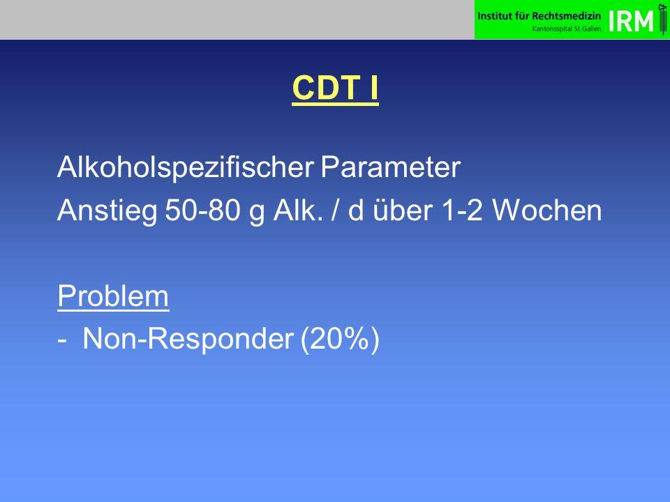 CDT II Falsch-positives Resultat - Schwere Lebererkrankungen (Zirrhose, chronisch aggressive Hepatitis) - Eisenmangel - Genetische Normvariante - Erhöhte Trisialofraktion?
