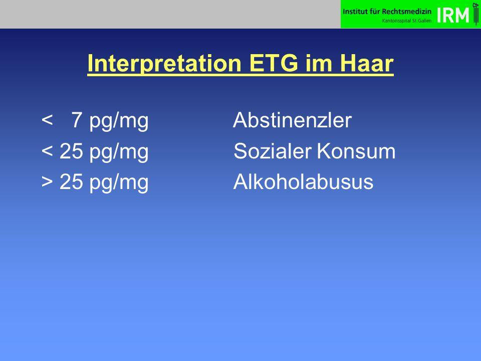 Urinproben-Kontrolle Primär immunologischer Suchtest Positiv -> Prozedere.