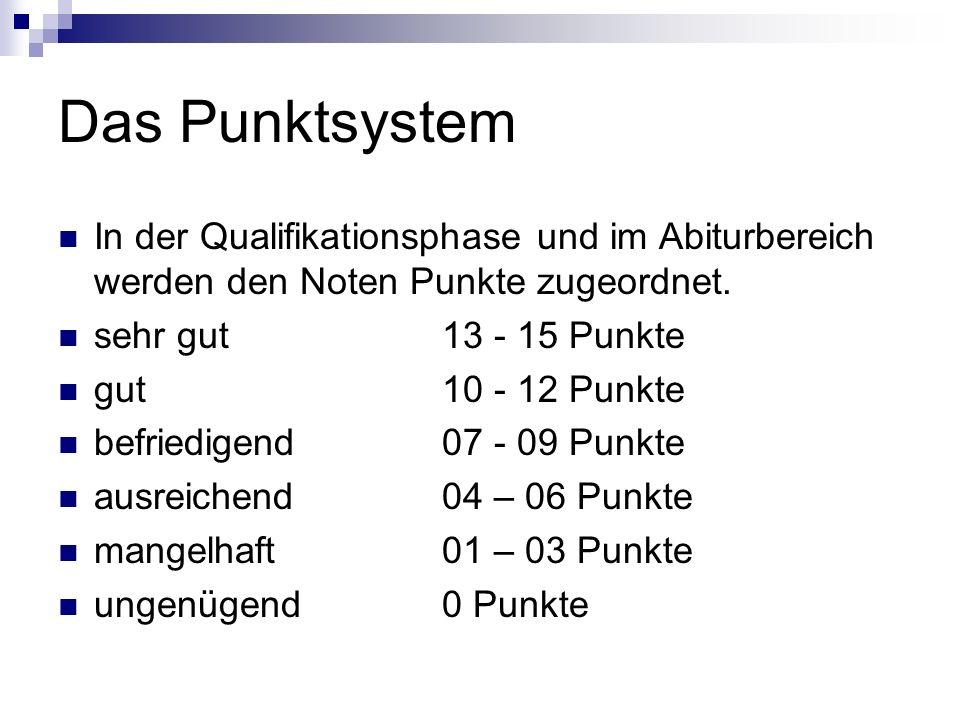 Das Punktsystem In der Qualifikationsphase und im Abiturbereich werden den Noten Punkte zugeordnet.