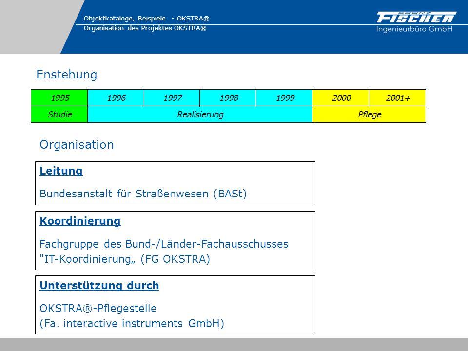 Leitung Bundesanstalt für Straßenwesen (BASt) Koordinierung Fachgruppe des Bund-/Länder-Fachausschusses