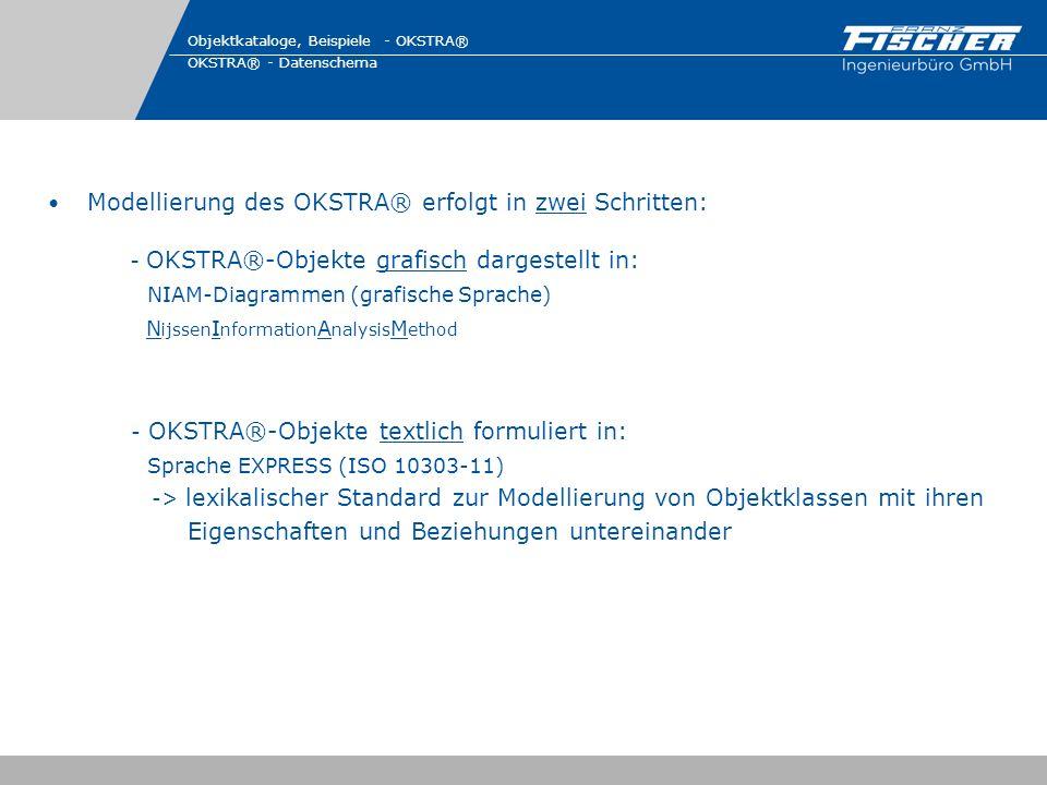 Modellierung des OKSTRA® erfolgt in zwei Schritten: - OKSTRA®-Objekte grafisch dargestellt in: NIAM-Diagrammen (grafische Sprache) N ijssen I nformati