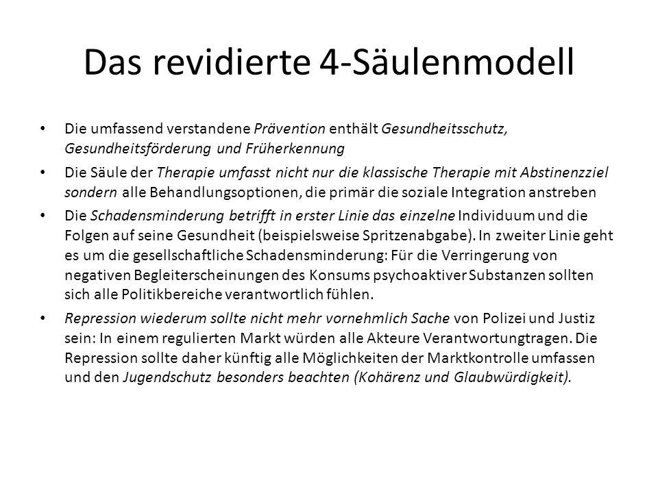 Das revidierte 4-Säulenmodell Die umfassend verstandene Prävention enthält Gesundheitsschutz, Gesundheitsförderung und Früherkennung Die Säule der The