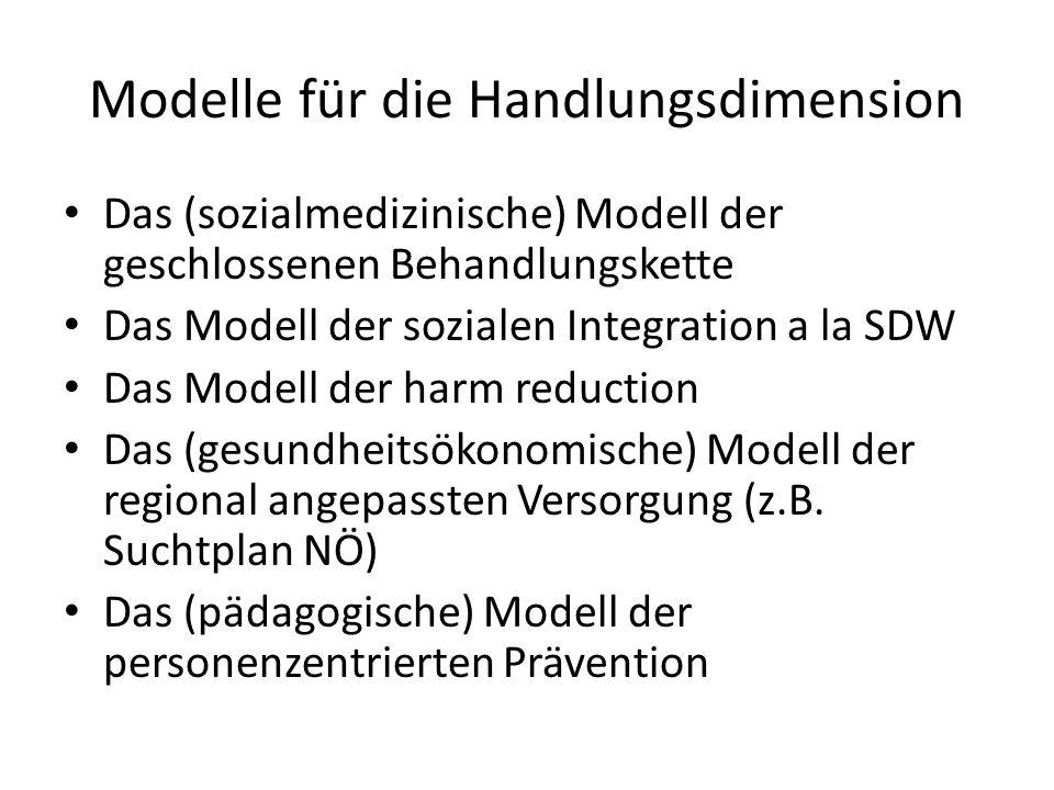 Modelle für die Handlungsdimension Das (sozialmedizinische) Modell der geschlossenen Behandlungskette Das Modell der sozialen Integration a la SDW Das