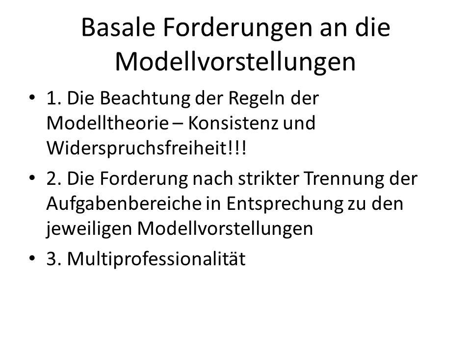 Basale Forderungen an die Modellvorstellungen 1. Die Beachtung der Regeln der Modelltheorie – Konsistenz und Widerspruchsfreiheit!!! 2. Die Forderung