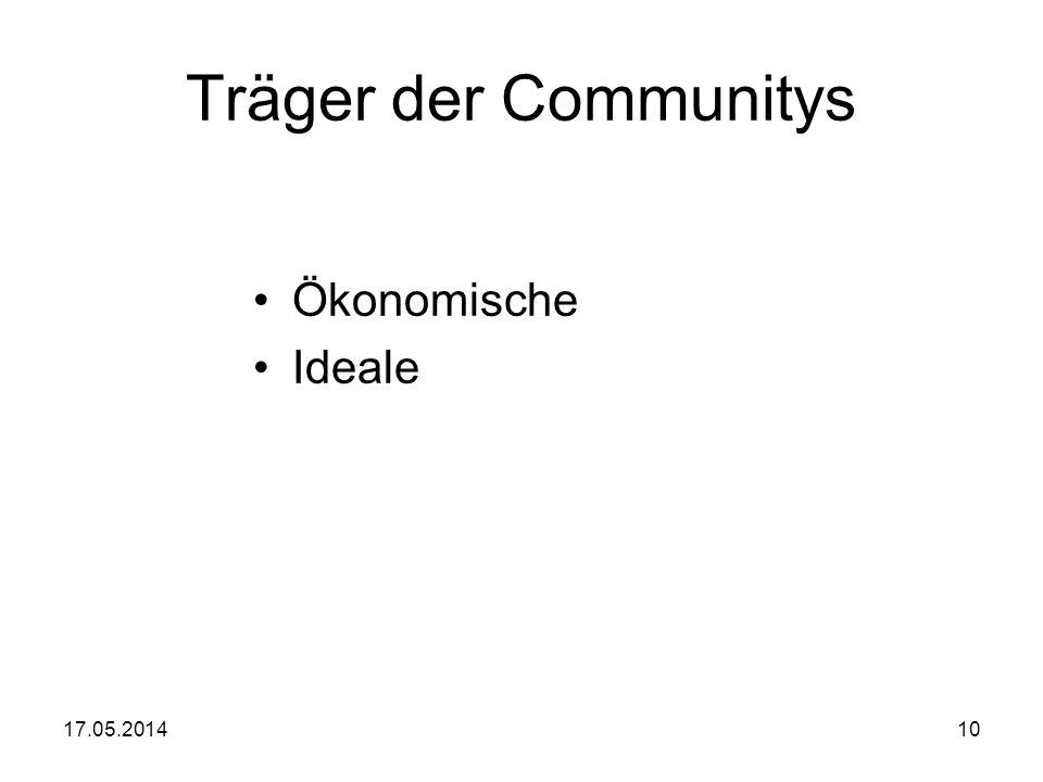 17.05.201410 Träger der Communitys Ökonomische Ideale