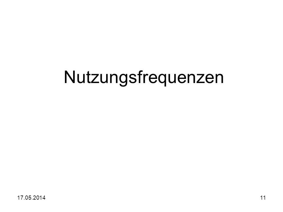 17.05.201411 Nutzungsfrequenzen