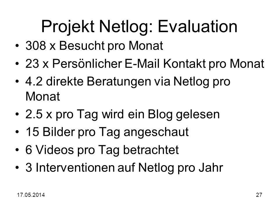 17.05.201427 308 x Besucht pro Monat 23 x Persönlicher E-Mail Kontakt pro Monat 4.2 direkte Beratungen via Netlog pro Monat 2.5 x pro Tag wird ein Blo