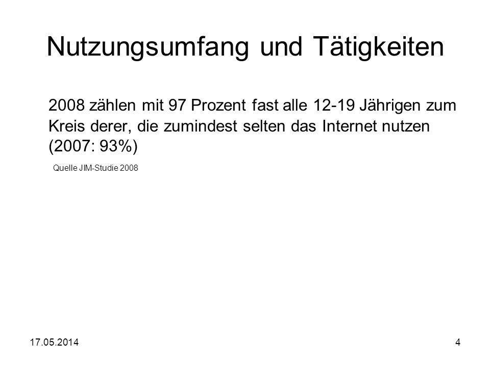 17.05.20144 Nutzungsumfang und Tätigkeiten 2008 zählen mit 97 Prozent fast alle 12-19 Jährigen zum Kreis derer, die zumindest selten das Internet nutz