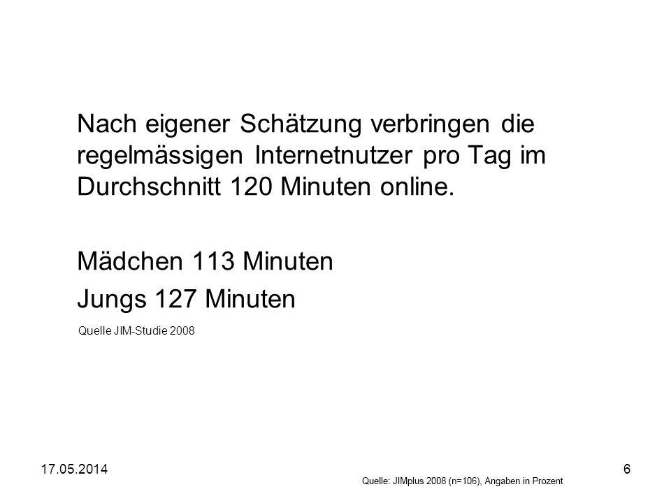 17.05.20146 Nach eigener Schätzung verbringen die regelmässigen Internetnutzer pro Tag im Durchschnitt 120 Minuten online. Mädchen 113 Minuten Jungs 1