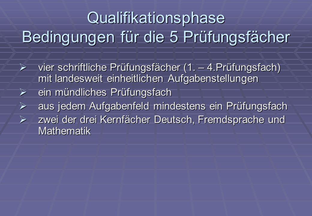 Qualifikationsphase Bedingungen für die 5 Prüfungsfächer vier schriftliche Prüfungsfächer (1. – 4.Prüfungsfach) mit landesweit einheitlichen Aufgabens