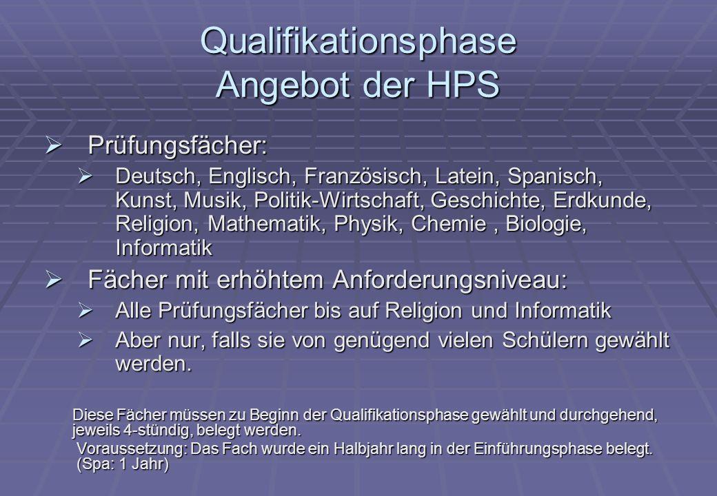 Qualifikationsphase Angebot der HPS Prüfungsfächer: Prüfungsfächer: Deutsch, Englisch, Französisch, Latein, Spanisch, Kunst, Musik, Politik-Wirtschaft
