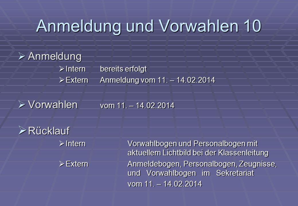 Anmeldung und Vorwahlen 10 Anmeldung Anmeldung Internbereits erfolgt Internbereits erfolgt Extern Anmeldung vom 11. – 14.02.2014 Extern Anmeldung vom