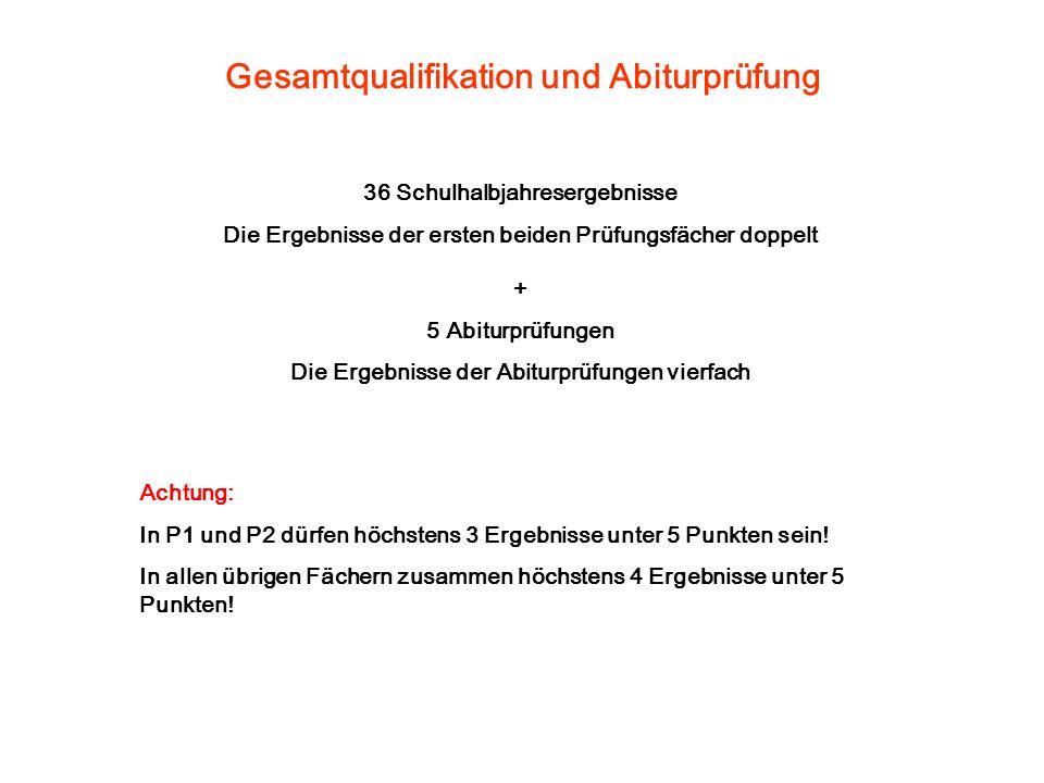 Gesamtqualifikation und Abiturprüfung 36 Schulhalbjahresergebnisse Die Ergebnisse der ersten beiden Prüfungsfächer doppelt + 5 Abiturprüfungen Die Erg