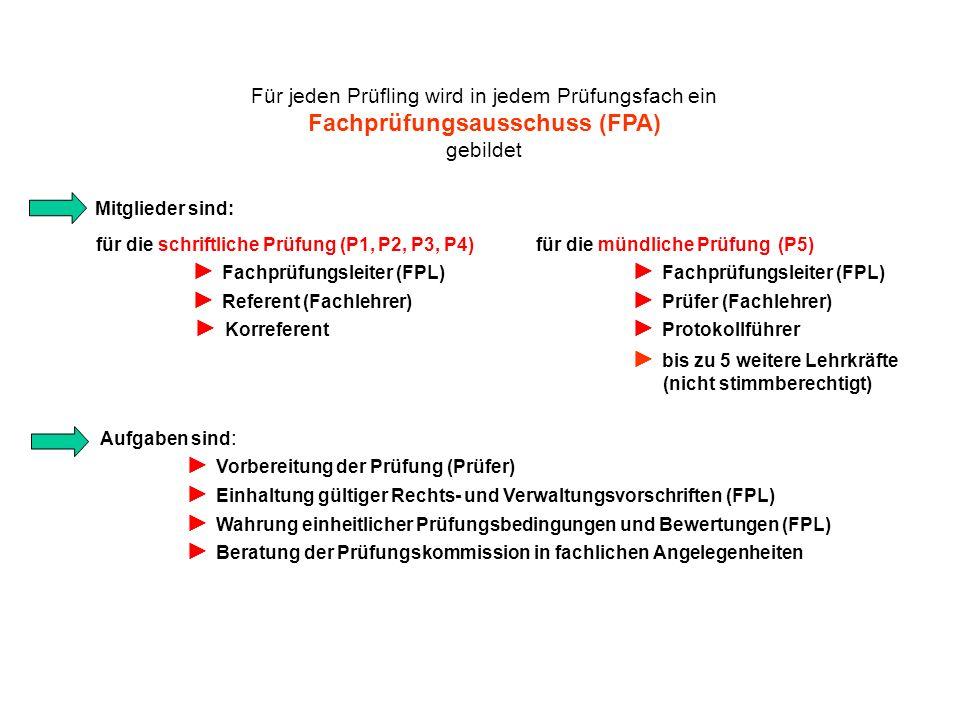 Für jeden Prüfling wird in jedem Prüfungsfach ein Fachprüfungsausschuss (FPA) gebildet Aufgaben sind : Vorbereitung der Prüfung (Prüfer) Einhaltung gü
