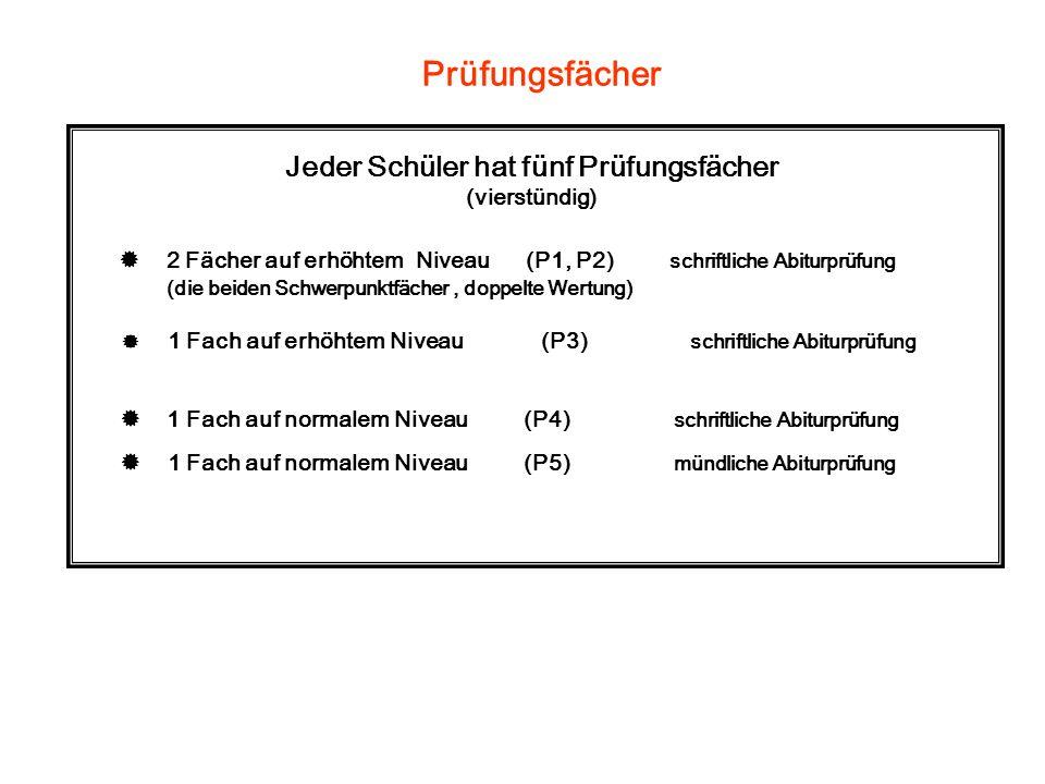 Jeder Schüler hat fünf Prüfungsfächer (vierstündig) 1 Fach auf normalem Niveau (P5) mündliche Abiturprüfung 1 Fach auf normalem Niveau (P4) schriftlic