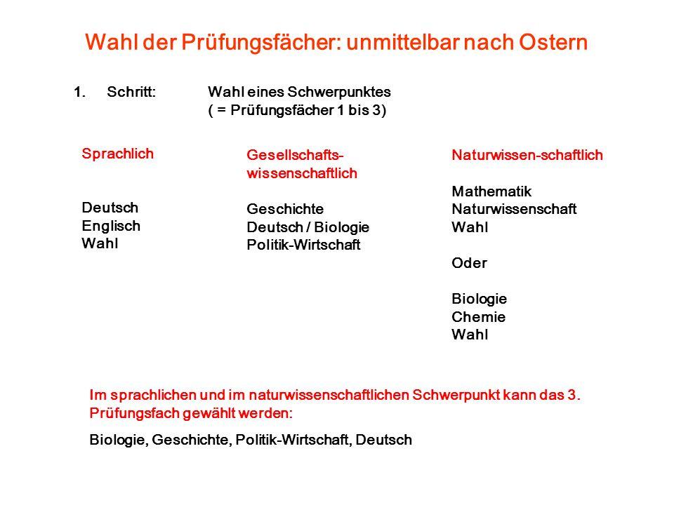 Wahl der Prüfungsfächer: unmittelbar nach Ostern 1.Schritt:Wahl eines Schwerpunktes ( = Prüfungsfächer 1 bis 3) Sprachlich Deutsch Englisch Wahl Gesel