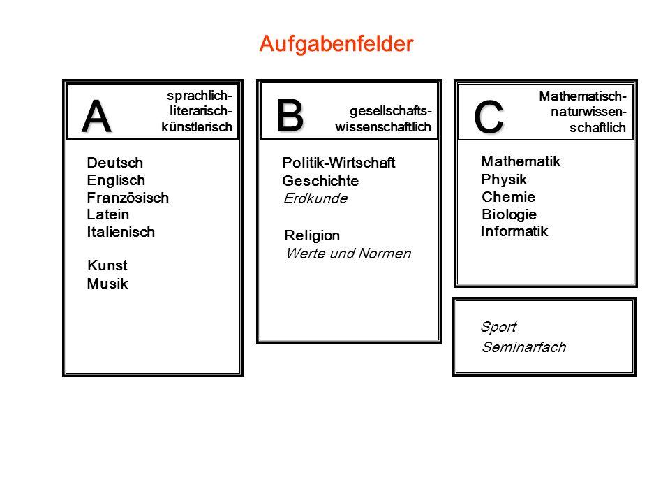 Aufgabenfelder sprachlich- literarisch- künstlerisch A gesellschafts- wissenschaftlich B Mathematisch- naturwissen- schaftlich C Deutsch Englisch Kuns