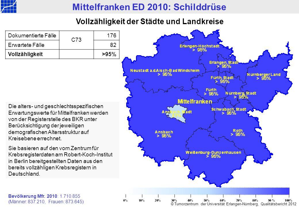Mittelfranken ED 1998-2010: Schilddrüse © Tumorzentrum der Universität Erlangen-Nürnberg, Qualitätsbericht 2012 Mittelfranken ED 2010: Schilddrüse Vollzähligkeit der Städte und Landkreise Bevölkerung Mfr.
