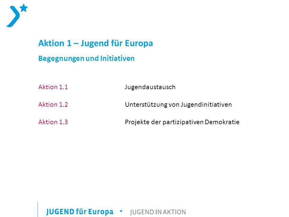 Aktion 1 – Jugend für Europa Begegnungen und Initiativen Aktion 1.1 Jugendaustausch Aktion 1.2 Unterstützung von Jugendinitiativen Aktion 1.3Projekte der partizipativen Demokratie