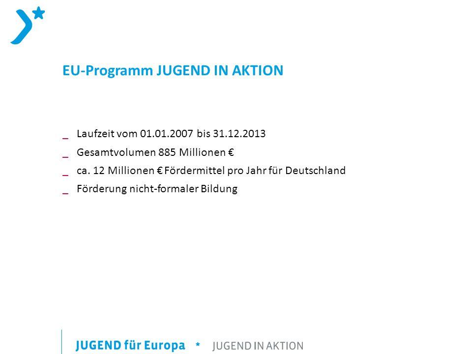 Ziele Zusammenarbeit mit den Benachbarten Partnerländern der EU Entsprechend denen der Aktion 1.1 bei Jugendbegegnungen und denen der Aktion 4.3 bei Trainings- und Netzwerkprojekten.