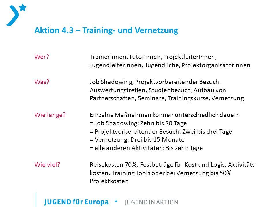 Aktion 4.3 – Training- und Vernetzung Wer.
