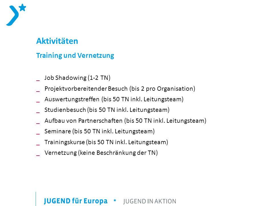Aktivitäten Training und Vernetzung _Job Shadowing (1-2 TN) _Projektvorbereitender Besuch (bis 2 pro Organisation) _Auswertungstreffen (bis 50 TN inkl.