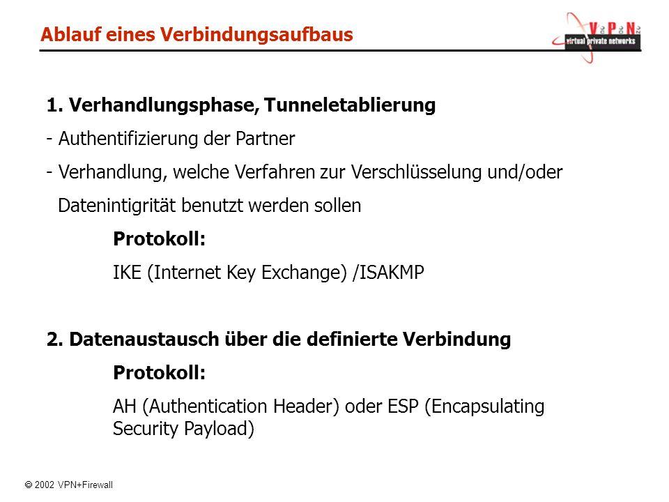1. Verhandlungsphase, Tunneletablierung - Authentifizierung der Partner - Verhandlung, welche Verfahren zur Verschlüsselung und/oder Datenintigrität b