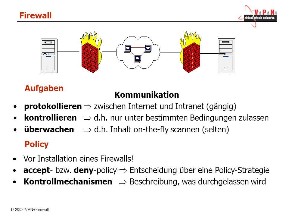 Firewall Kommunikation protokollieren zwischen Internet und Intranet (gängig) kontrollieren d.h.