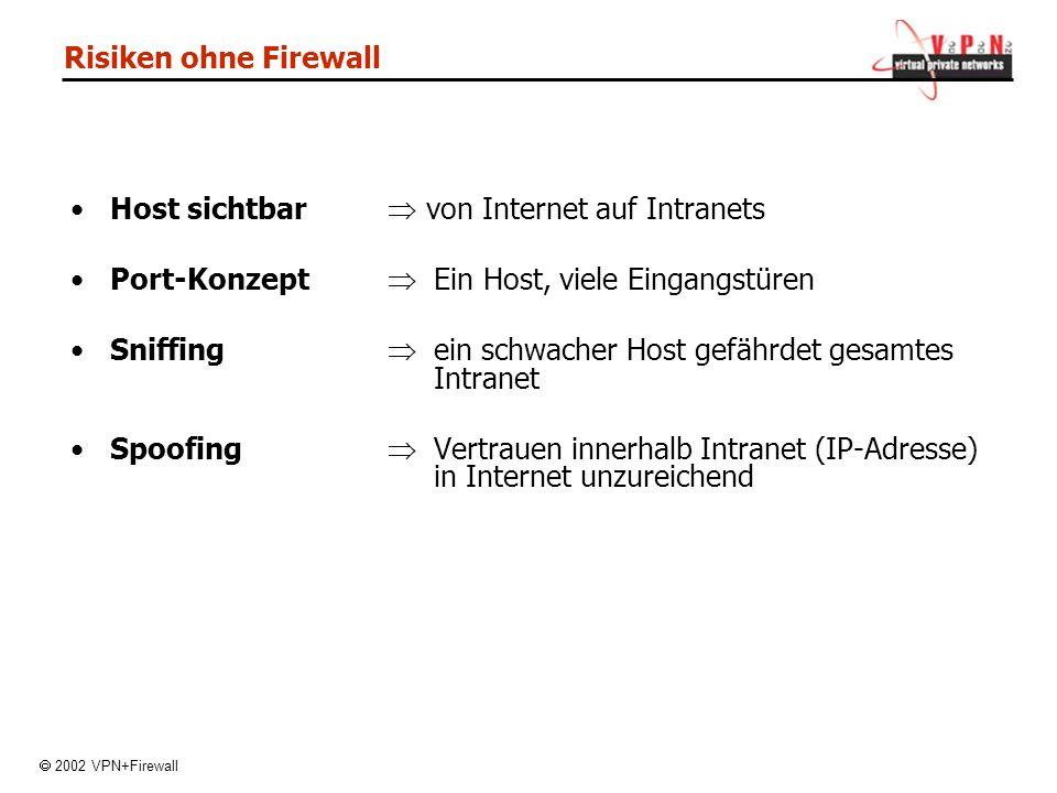 Risiken ohne Firewall Host sichtbar von Internet auf Intranets Port-Konzept Ein Host, viele Eingangstüren Sniffing ein schwacher Host gefährdet gesamtes Intranet Spoofing Vertrauen innerhalb Intranet (IP-Adresse) in Internet unzureichend 2002 VPN+Firewall