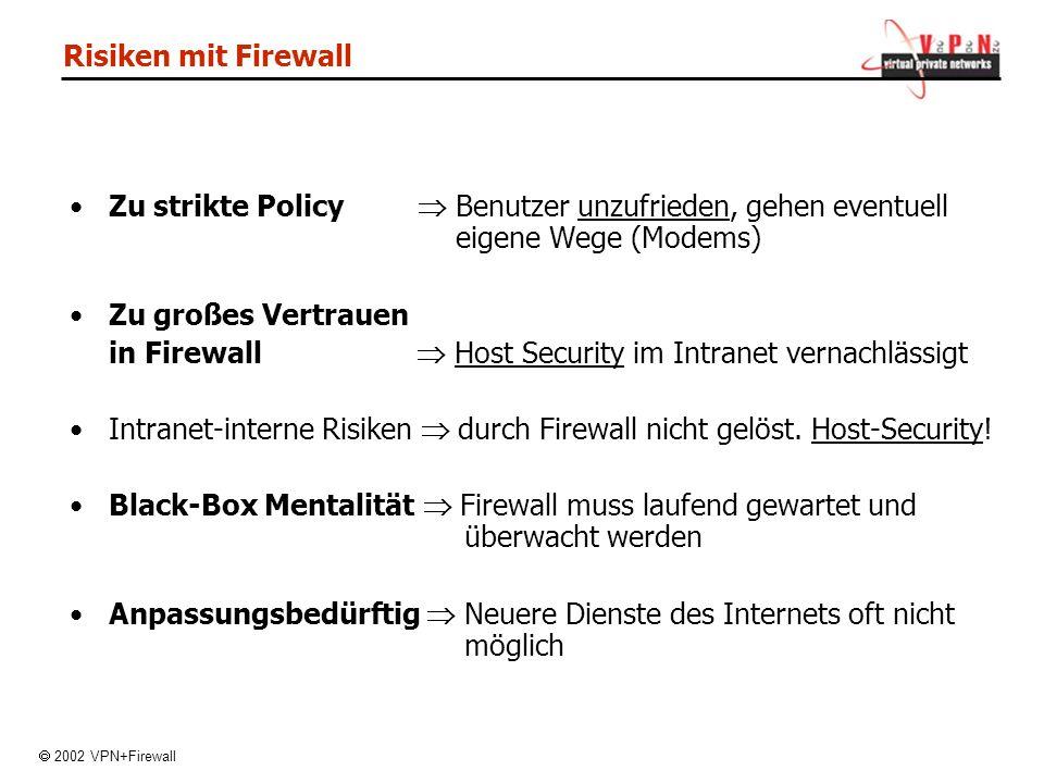 Risiken mit Firewall Zu strikte Policy Benutzer unzufrieden, gehen eventuell eigene Wege (Modems) Zu großes Vertrauen in Firewall Host Security im Intranet vernachlässigt Intranet-interne Risiken durch Firewall nicht gelöst.