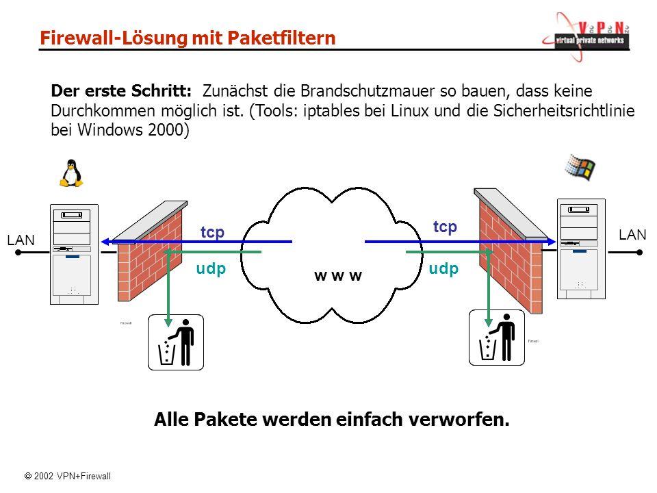 Firewall-Lösung mit Paketfiltern w w w tcp udp tcp udp Der erste Schritt: Zunächst die Brandschutzmauer so bauen, dass keine Durchkommen möglich ist.