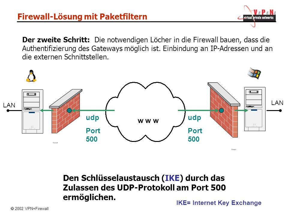 Firewall-Lösung mit Paketfiltern w w w udp Port 500 udp Port 500 Der zweite Schritt: Die notwendigen Löcher in die Firewall bauen, dass die Authentifizierung des Gateways möglich ist.